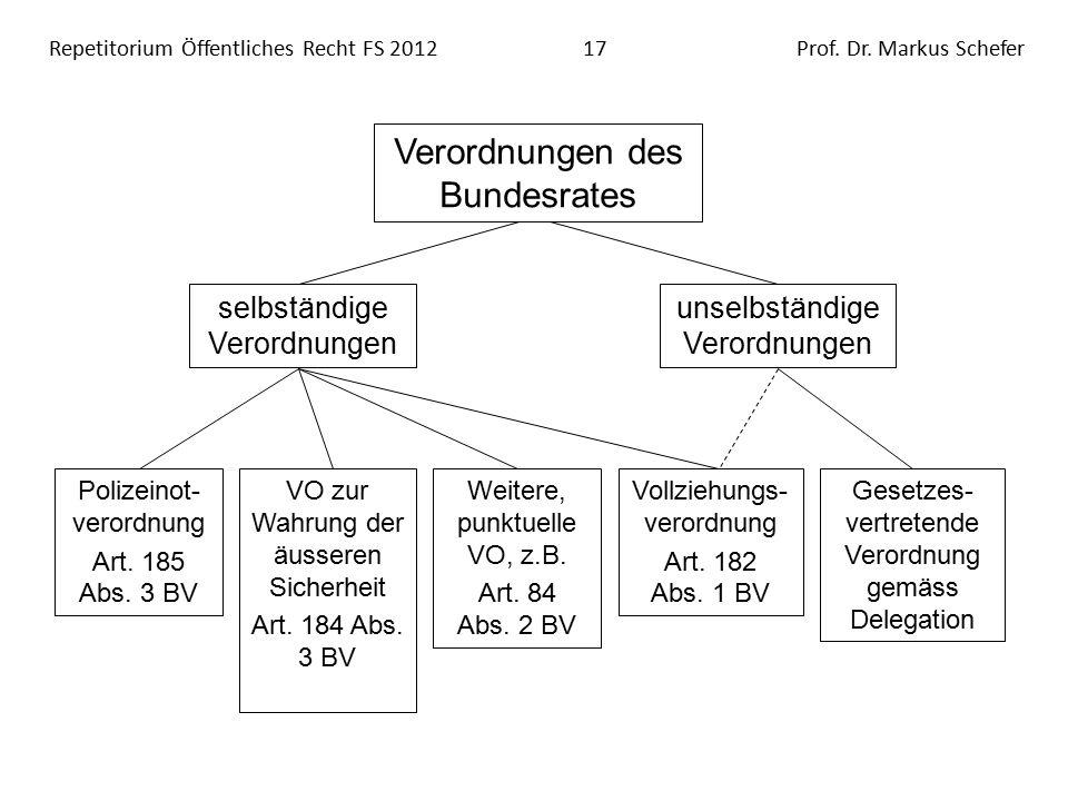 Repetitorium Öffentliches Recht FS 201217Prof. Dr.