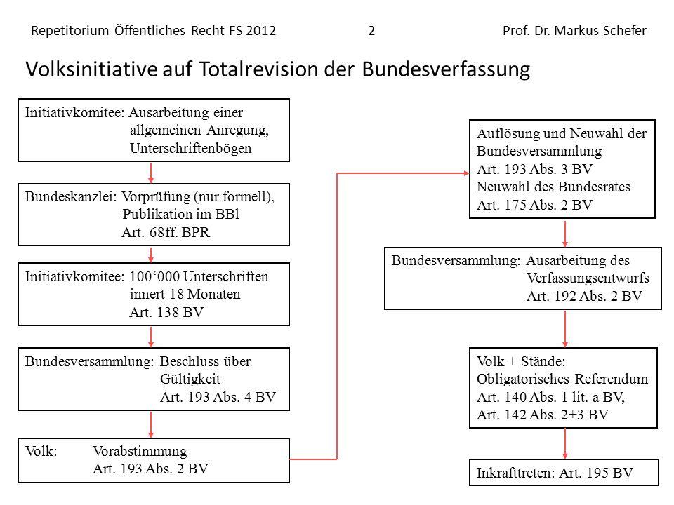 Repetitorium Öffentliches Recht FS 201213Prof.Dr.