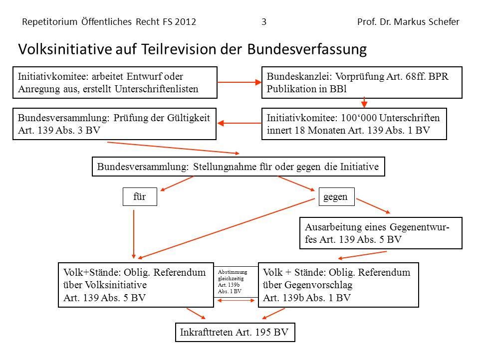 Repetitorium Öffentliches Recht FS 20124Prof.Dr. Markus Schefer nicht rechtsetzend (Art.