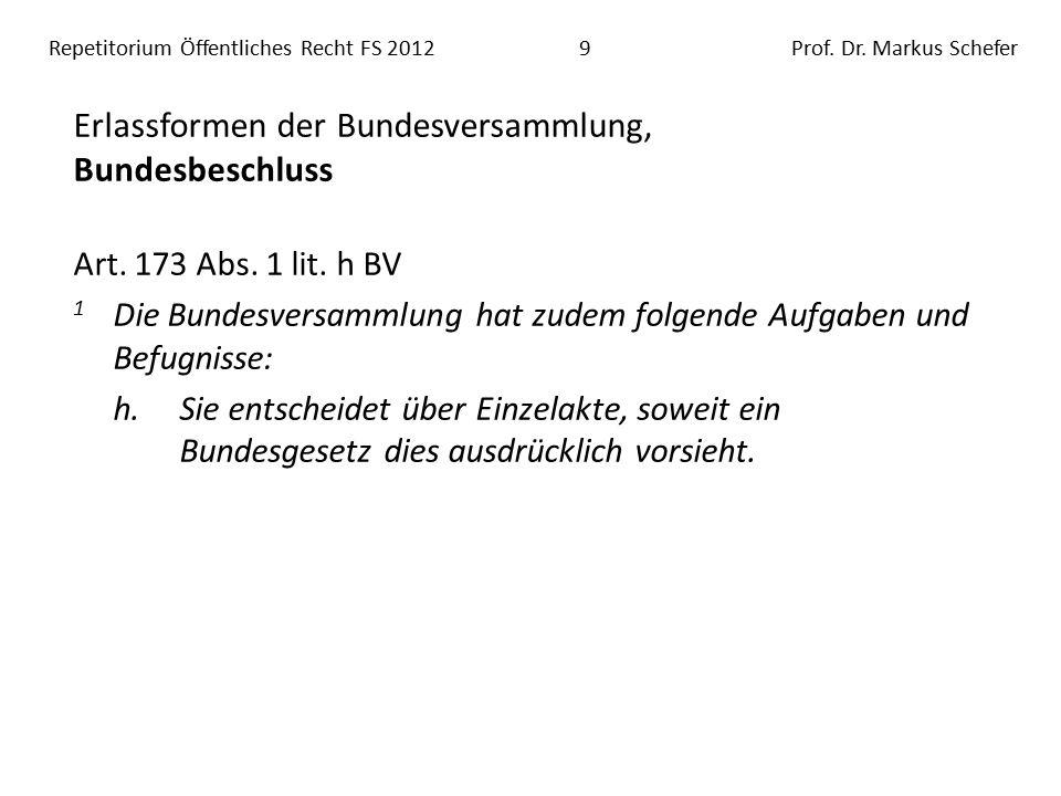 Repetitorium Öffentliches Recht FS 201220Prof.Dr.