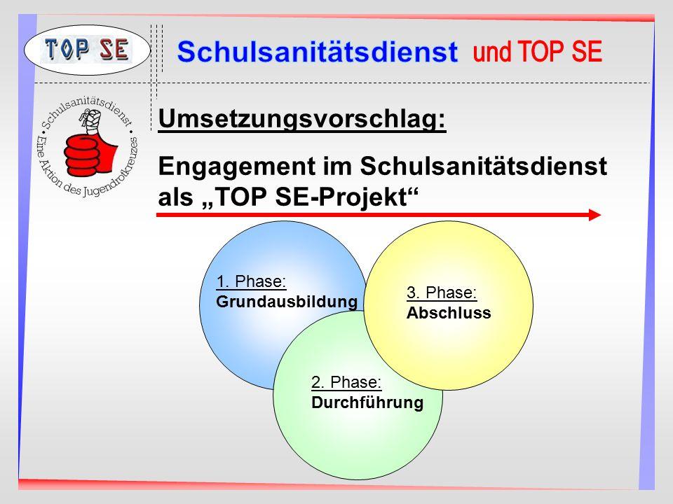 """Umsetzungsvorschlag: Engagement im Schulsanitätsdienst als """"TOP SE-Projekt"""" 1. Phase: Grundausbildung 2. Phase: Durchführung 3. Phase: Abschluss"""