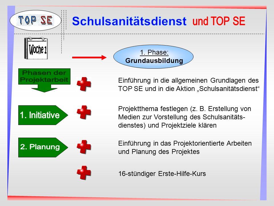 """1. Phase: Grundausbildung Einführung in die allgemeinen Grundlagen des TOP SE und in die Aktion """"Schulsanitätsdienst"""" Projektthema festlegen (z. B. Er"""
