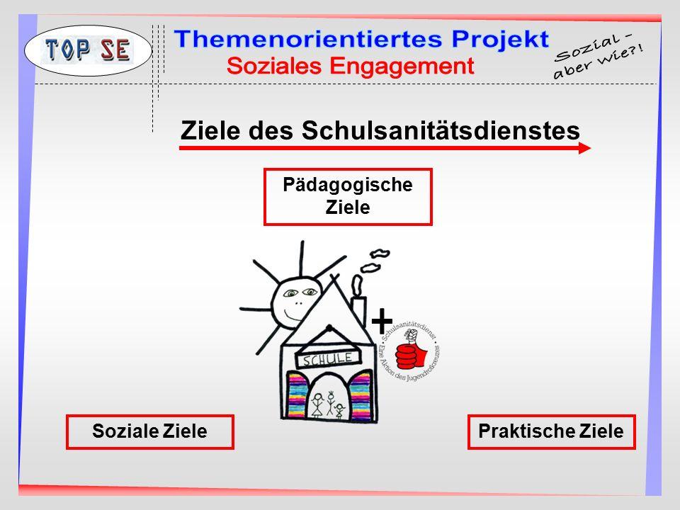 Ziele des Schulsanitätsdienstes Soziale Ziele Pädagogische Ziele Praktische Ziele