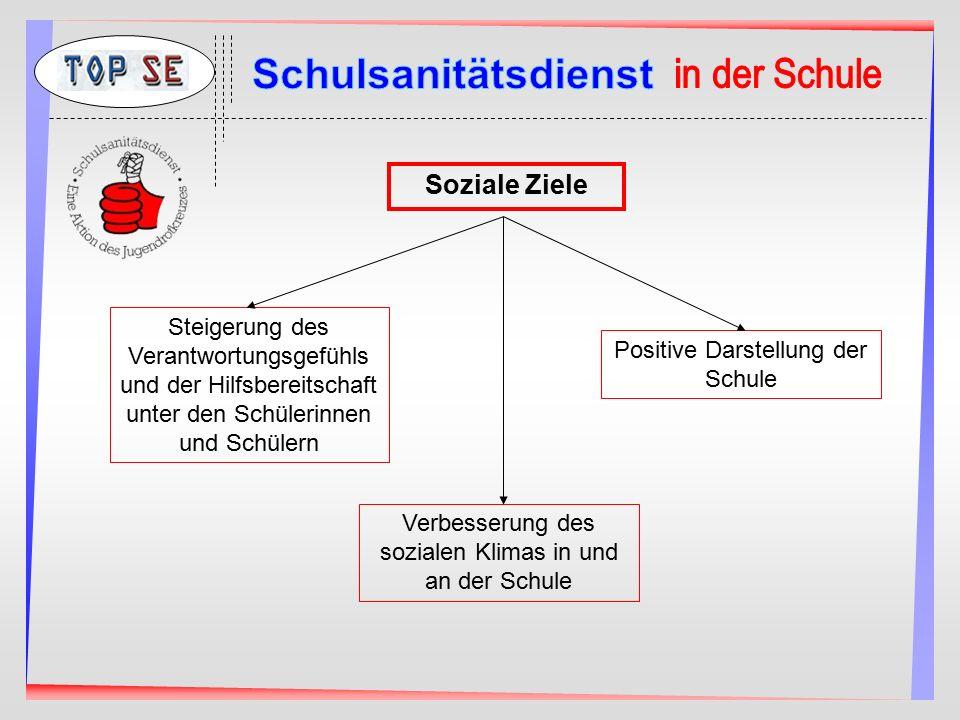 Steigerung des Verantwortungsgefühls und der Hilfsbereitschaft unter den Schülerinnen und Schülern Soziale Ziele Verbesserung des sozialen Klimas in und an der Schule Positive Darstellung der Schule