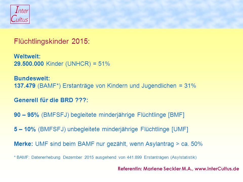 Flüchtlingskinder 2015: Weltweit: 29.500.000 Kinder (UNHCR) = 51% Bundesweit: 137.479 (BAMF*) Erstanträge von Kindern und Jugendlichen = 31% Generell für die BRD : 90 – 95% (BMFSFJ) begleitete minderjährige Flüchtlinge [BMF] 5 – 10% (BMFSFJ) unbegleitete minderjährige Flüchtlinge [UMF] Merke: UMF sind beim BAMF nur gezählt, wenn Asylantrag > ca.
