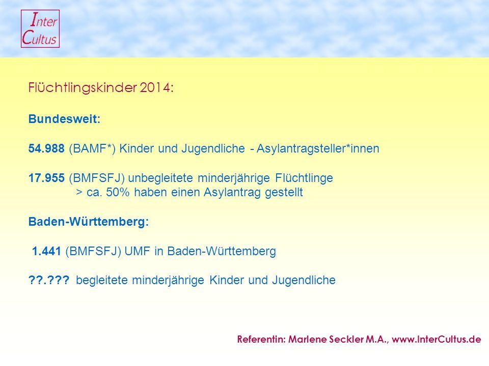 Flüchtlingskinder 2014: Bundesweit: 54.988 (BAMF*) Kinder und Jugendliche - Asylantragsteller*innen 17.955 (BMFSFJ) unbegleitete minderjährige Flüchtlinge > ca.