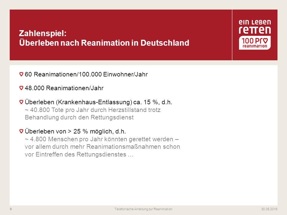 60 Reanimationen/100.000 Einwohner/Jahr 48.000 Reanimationen/Jahr Überleben (Krankenhaus-Entlassung) ca. 15 %, d.h. ~ 40.800 Tote pro Jahr durch Herzs