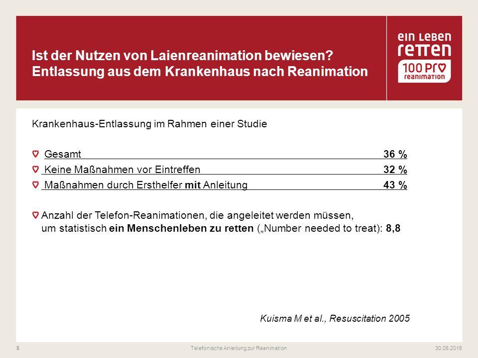 30.05.2016Telefonische Anleitung zur Reanimation6 Herzstillstand in 60 % beobachtet Reanimation vor Rettungsdienst nur in 1–28 % der Fälle (Reanimationsregister insg.