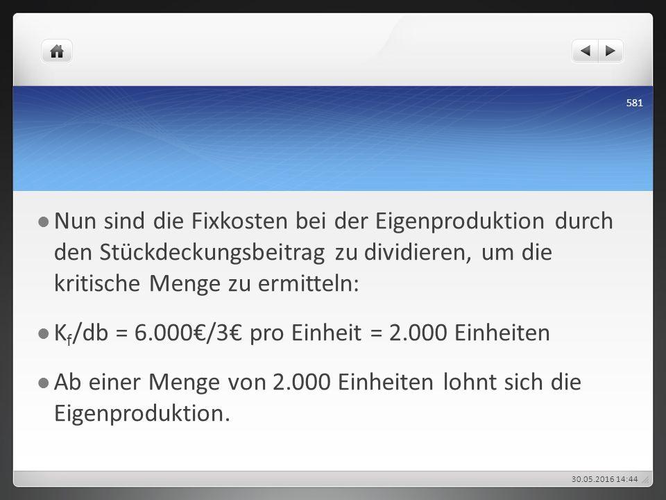 Nun sind die Fixkosten bei der Eigenproduktion durch den Stückdeckungsbeitrag zu dividieren, um die kritische Menge zu ermitteln: K f /db = 6.000€/3€