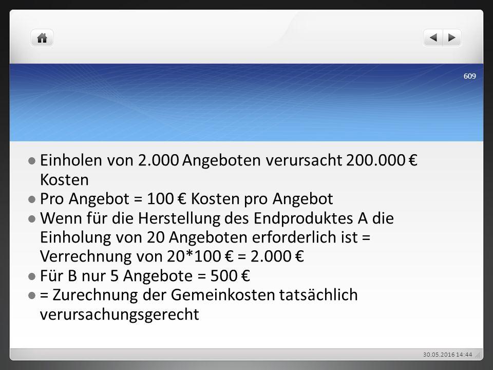 Einholen von 2.000 Angeboten verursacht 200.000 € Kosten Pro Angebot = 100 € Kosten pro Angebot Wenn für die Herstellung des Endproduktes A die Einhol