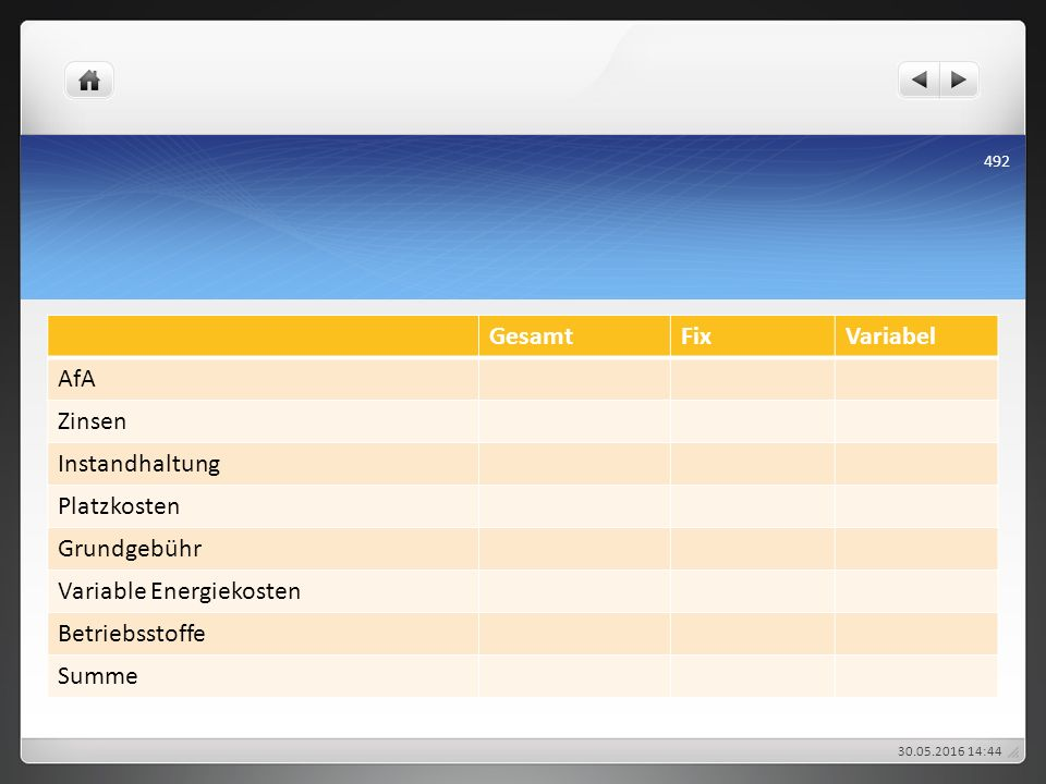 30.05.2016 14:47 492 GesamtFixVariabel AfA Zinsen Instandhaltung Platzkosten Grundgebühr Variable Energiekosten Betriebsstoffe Summe