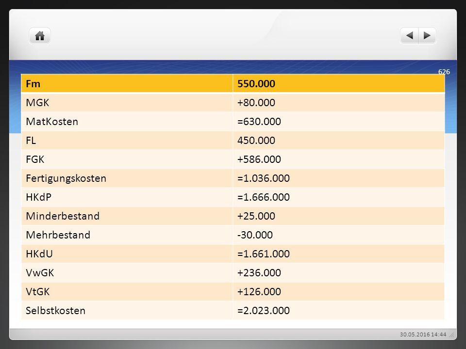 Fm550.000 MGK+80.000 MatKosten=630.000 FL450.000 FGK+586.000 Fertigungskosten=1.036.000 HKdP=1.666.000 Minderbestand+25.000 Mehrbestand-30.000 HKdU=1.