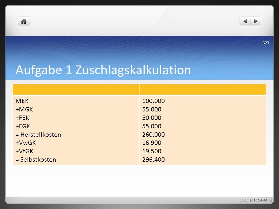 Aufgabe 1 Zuschlagskalkulation 30.05.2016 14:47 627 MEK +MGK +FEK +FGK = Herstellkosten +VwGK +VtGK = Selbstkosten 100.000 55.000 50.000 55.000 260.00