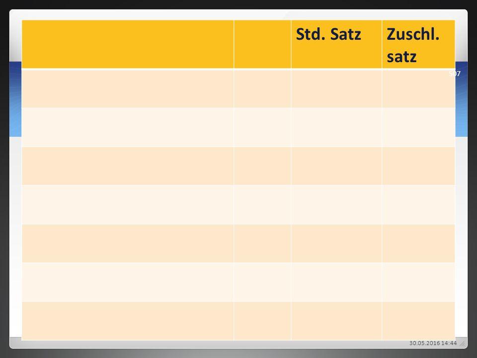 Std. SatzZuschl. satz 30.05.2016 14:47 507
