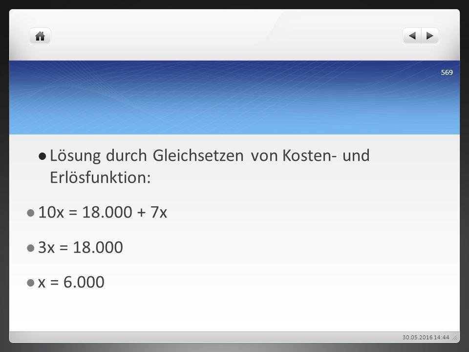 Lösung durch Gleichsetzen von Kosten- und Erlösfunktion: 10x = 18.000 + 7x 3x = 18.000 x = 6.000 30.05.2016 14:47 569