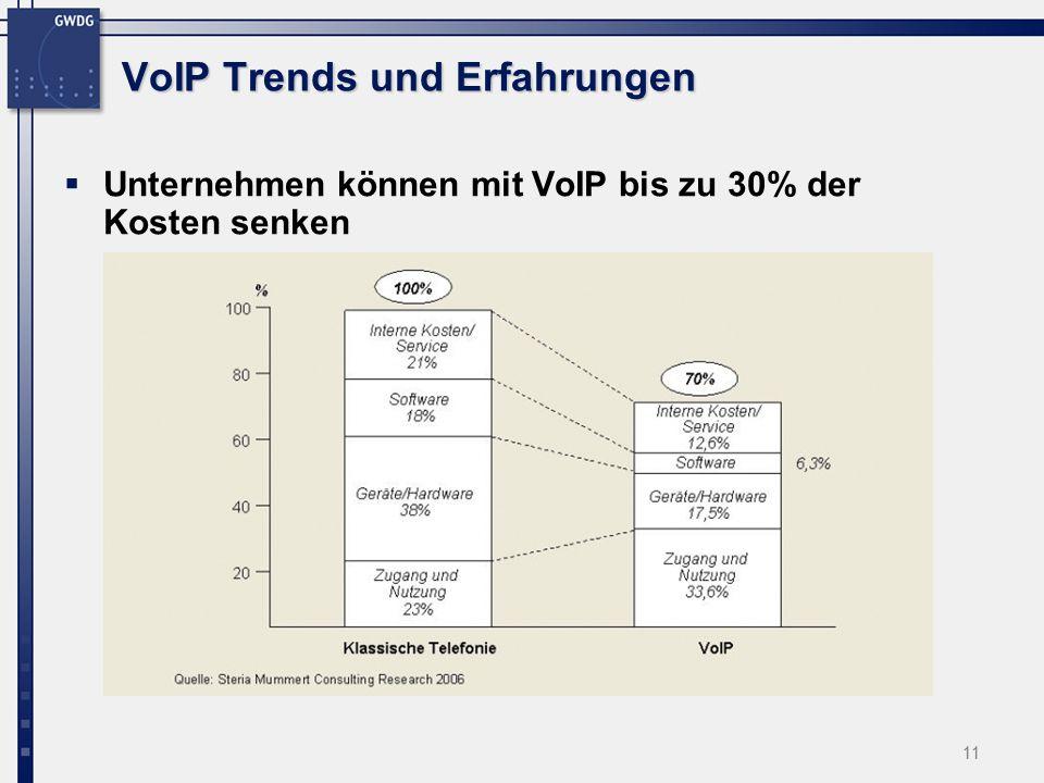 11 VoIP Trends und Erfahrungen  Unternehmen können mit VoIP bis zu 30% der Kosten senken
