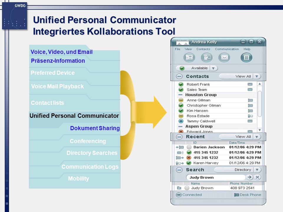 17 Unified Personal Communicator Integriertes Kollaborations Tool Präsenz-Information Contact lists Voice, Video, und Email Preferred Device Voice Mail Playback Dokument Sharing Conferencing Directory Searches Communication Logs Unified Personal Communicator Mobility