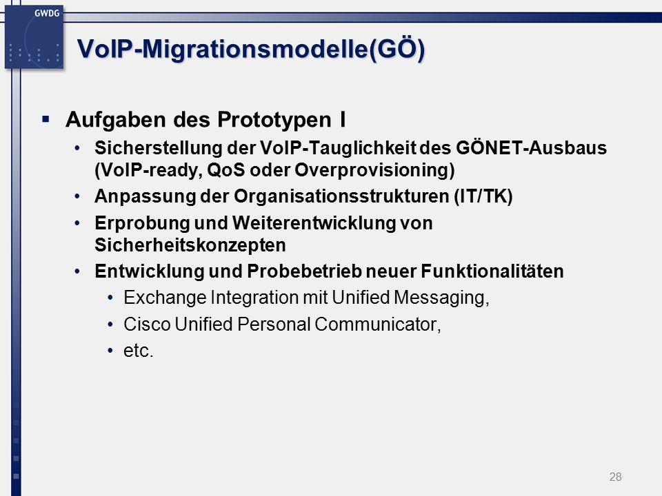 28 VoIP-Migrationsmodelle(GÖ)  Aufgaben des Prototypen I Sicherstellung der VoIP-Tauglichkeit des GÖNET-Ausbaus (VoIP-ready, QoS oder Overprovisioning) Anpassung der Organisationsstrukturen (IT/TK) Erprobung und Weiterentwicklung von Sicherheitskonzepten Entwicklung und Probebetrieb neuer Funktionalitäten Exchange Integration mit Unified Messaging, Cisco Unified Personal Communicator, etc.