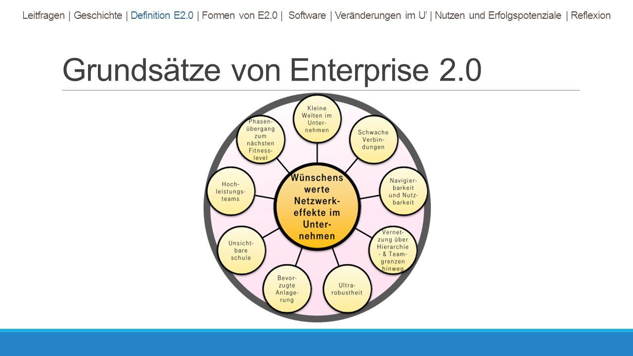 Grundsätze von Enterprise 2.0 Leitfragen | Geschichte | Definition E2.0 | Formen von E2.0 | Software | Veränderungen im U' | Nutzen und Erfolgspotenziale | Reflexion