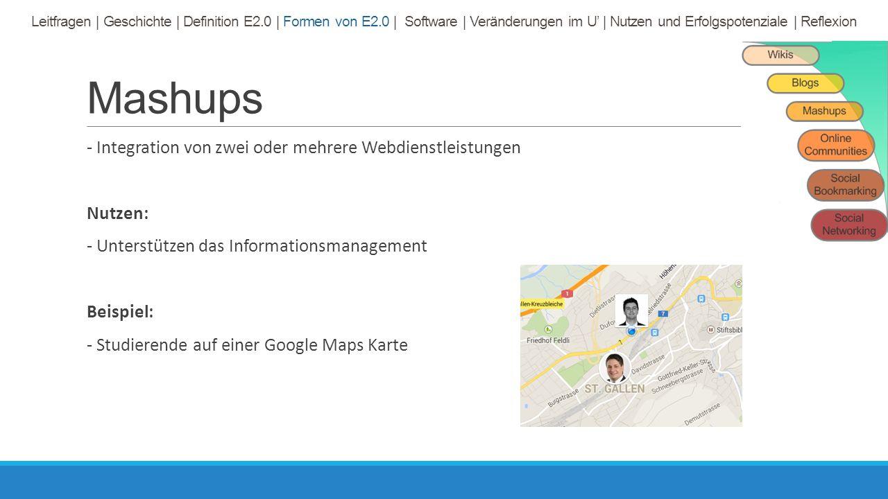 Mashups - Integration von zwei oder mehrere Webdienstleistungen Nutzen: - Unterstützen das Informationsmanagement Beispiel: - Studierende auf einer Google Maps Karte Leitfragen | Geschichte | Definition E2.0 | Formen von E2.0 | Software | Veränderungen im U' | Nutzen und Erfolgspotenziale | Reflexion