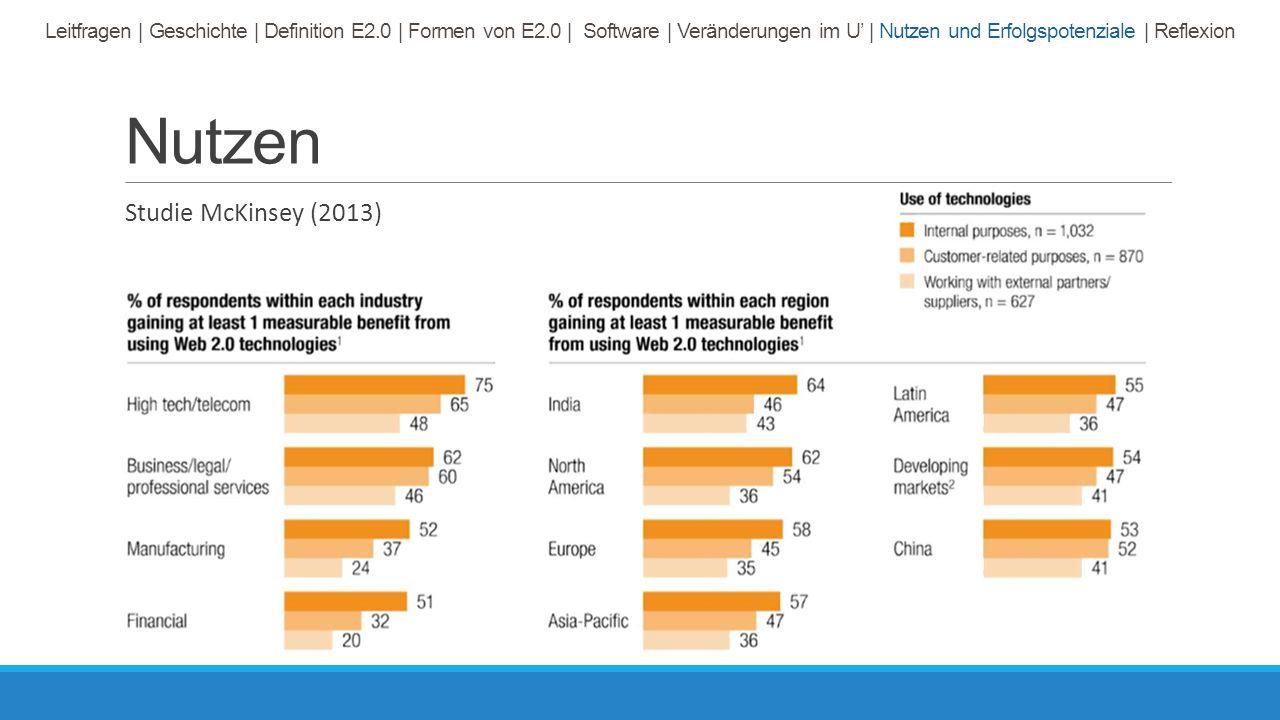 Nutzen Studie McKinsey (2013) Leitfragen | Geschichte | Definition E2.0 | Formen von E2.0 | Software | Veränderungen im U' | Nutzen und Erfolgspotenziale | Reflexion