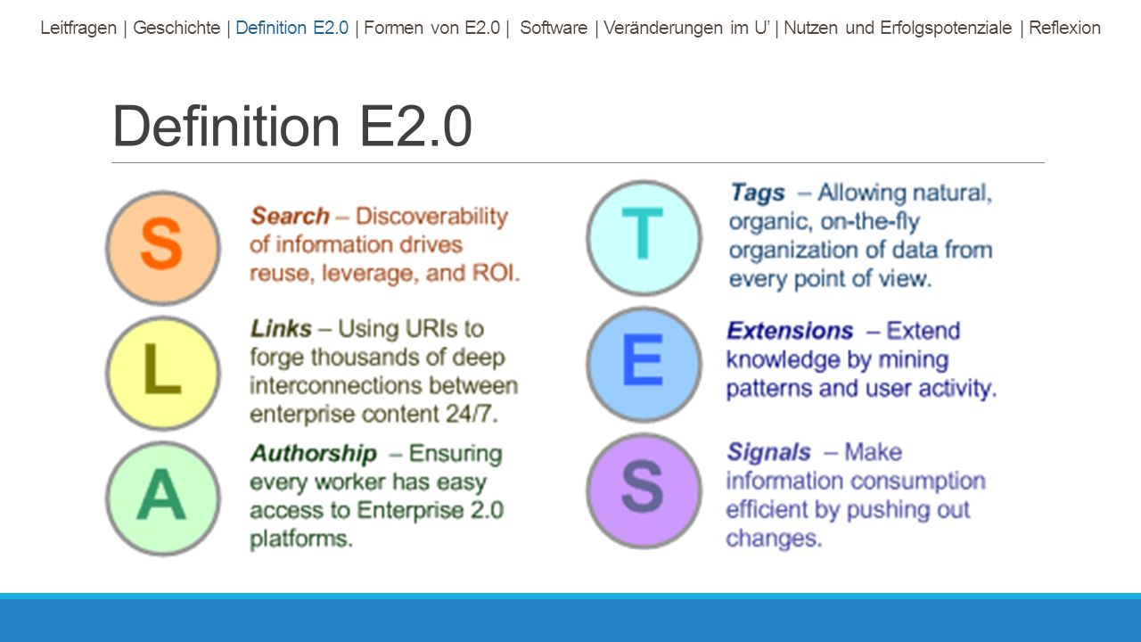 Definition E2.0 Leitfragen | Geschichte | Definition E2.0 | Formen von E2.0 | Software | Veränderungen im U' | Nutzen und Erfolgspotenziale | Reflexion