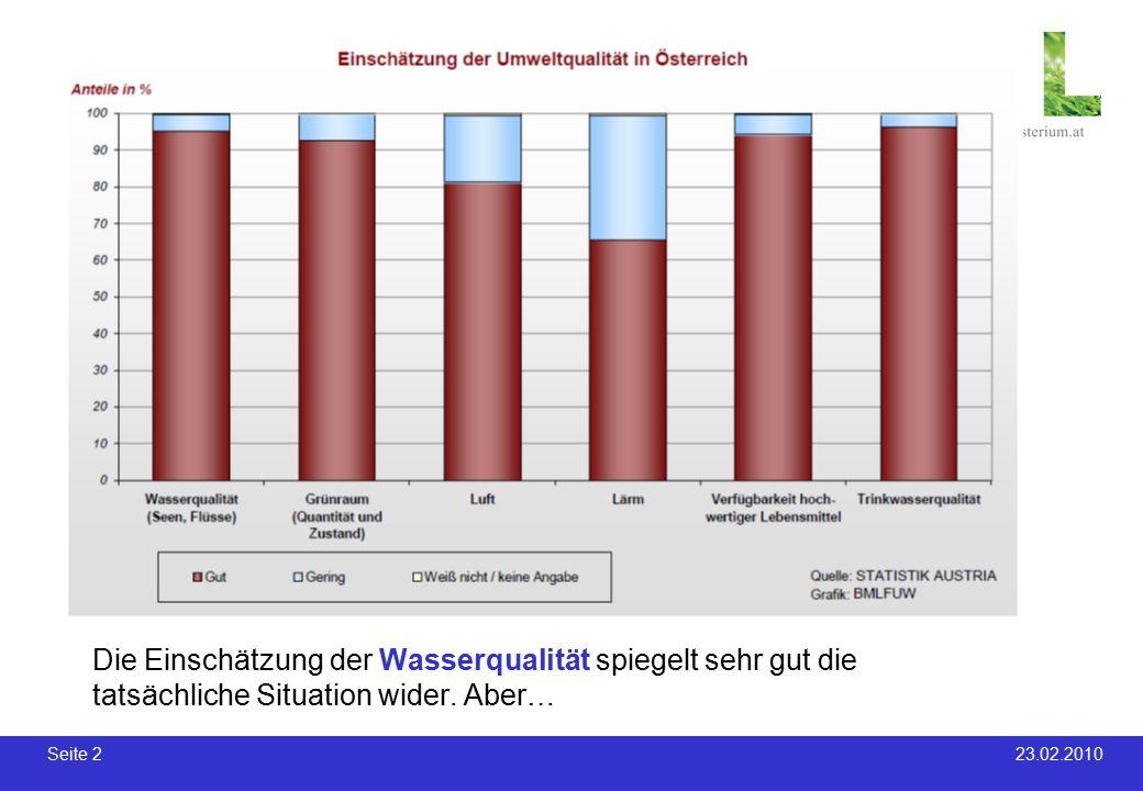 Seite 2 23.02.2010 Die Einschätzung der Wasserqualität spiegelt sehr gut die tatsächliche Situation wider.