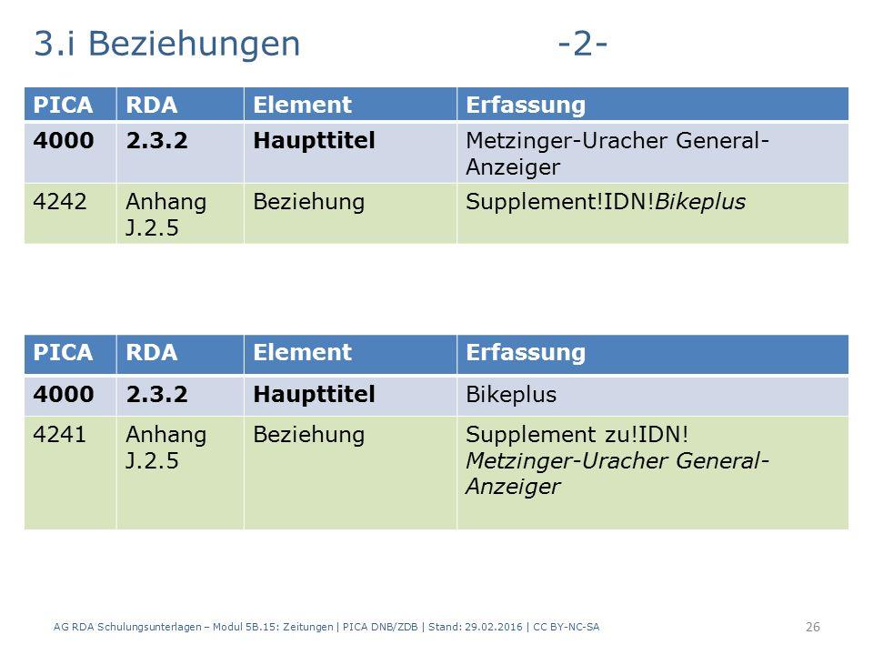 3.i Beziehungen-2- AG RDA Schulungsunterlagen – Modul 5B.15: Zeitungen | PICA DNB/ZDB | Stand: 29.02.2016 | CC BY-NC-SA 26 PICARDAElementErfassung 40002.3.2HaupttitelMetzinger-Uracher General- Anzeiger 4242Anhang J.2.5 BeziehungSupplement!IDN!Bikeplus PICARDAElementErfassung 40002.3.2HaupttitelBikeplus 4241Anhang J.2.5 BeziehungSupplement zu!IDN.