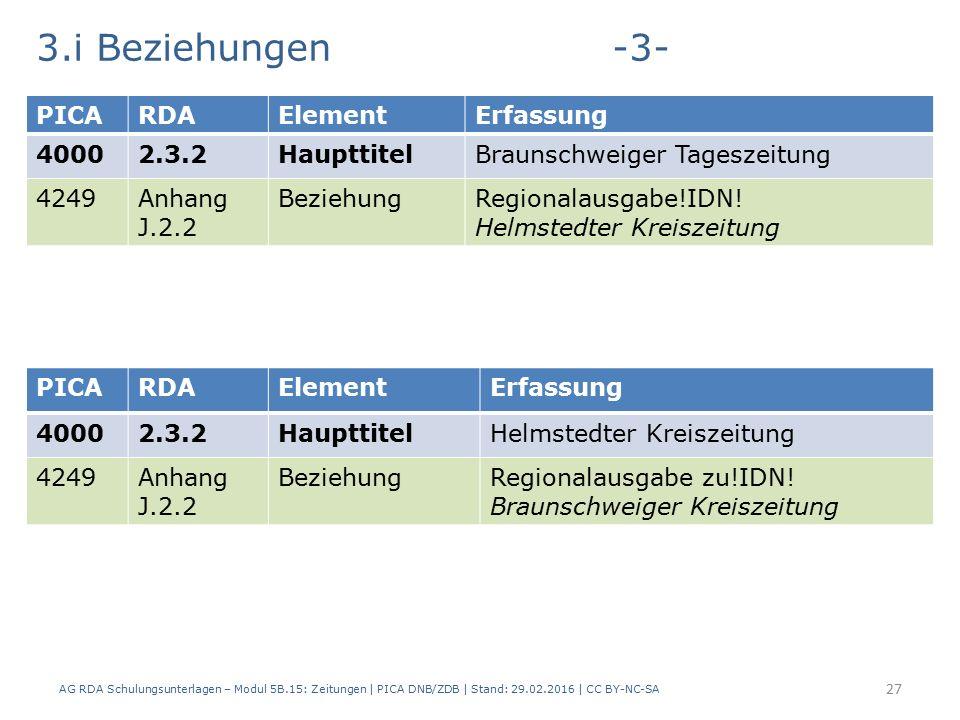 3.i Beziehungen-3- AG RDA Schulungsunterlagen – Modul 5B.15: Zeitungen | PICA DNB/ZDB | Stand: 29.02.2016 | CC BY-NC-SA 27 PICARDAElementErfassung 400