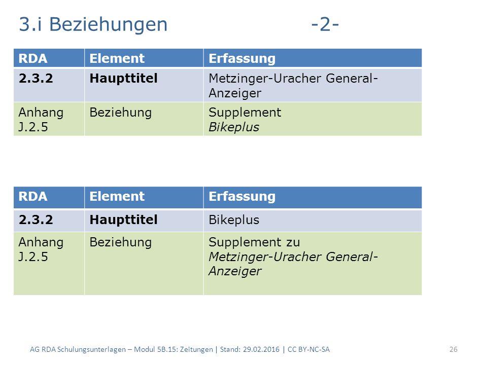 3.i Beziehungen-2- AG RDA Schulungsunterlagen – Modul 5B.15: Zeitungen | Stand: 29.02.2016 | CC BY-NC-SA26 RDAElementErfassung 2.3.2HaupttitelMetzinger-Uracher General- Anzeiger Anhang J.2.5 BeziehungSupplement Bikeplus RDAElementErfassung 2.3.2HaupttitelBikeplus Anhang J.2.5 BeziehungSupplement zu Metzinger-Uracher General- Anzeiger