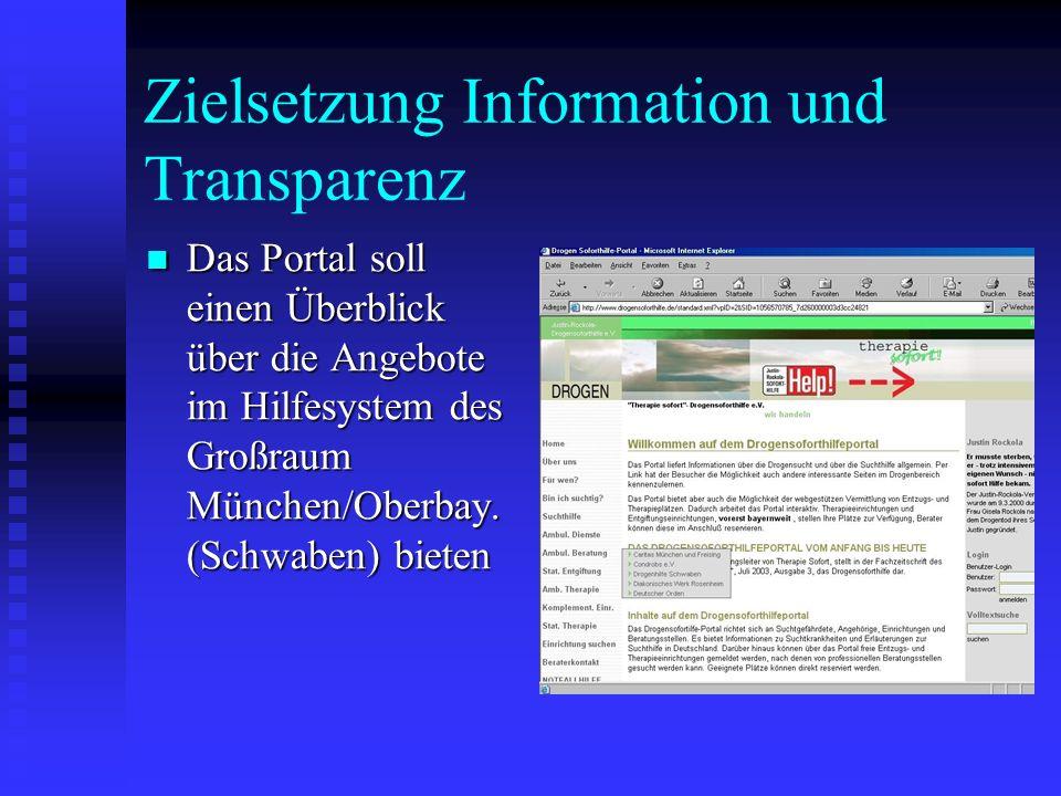 Zielsetzung Information und Transparenz Das Portal soll einen Überblick über die Angebote im Hilfesystem des Großraum München/Oberbay.