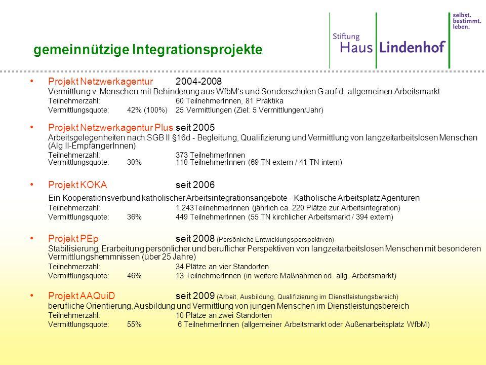 gemeinnützige Integrationsprojekte Projekt Netzwerkagentur 2004-2008 Vermittlung v.