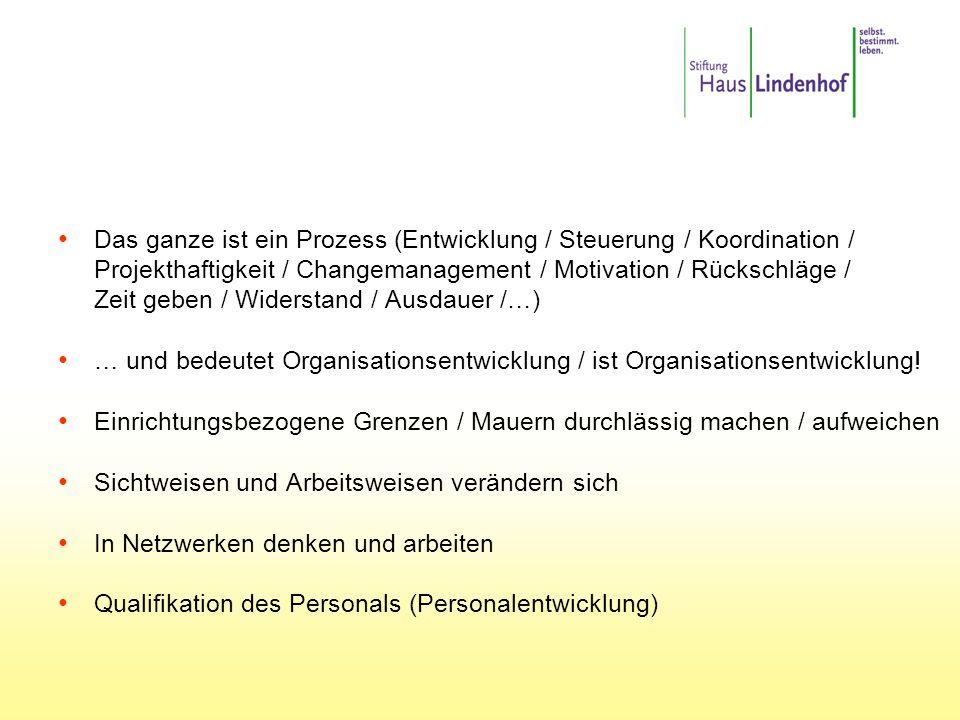 Das ganze ist ein Prozess (Entwicklung / Steuerung / Koordination / Projekthaftigkeit / Changemanagement / Motivation / Rückschläge / Zeit geben / Widerstand / Ausdauer /…) … und bedeutet Organisationsentwicklung / ist Organisationsentwicklung.