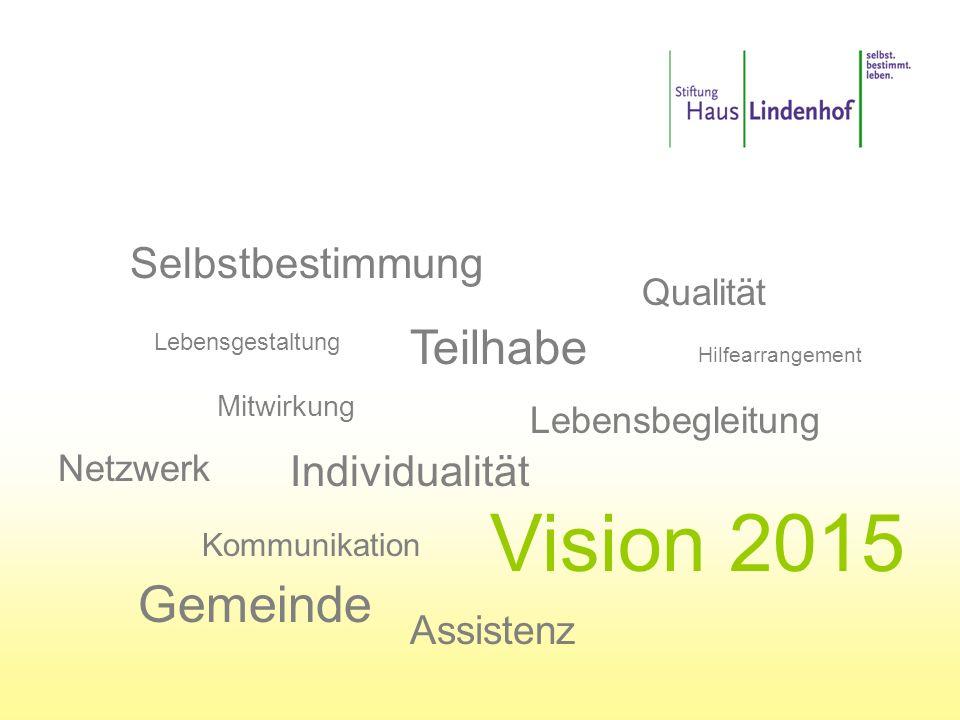 Selbstbestimmung Teilhabe Mitwirkung Lebensbegleitung Qualität Kommunikation Assistenz Lebensgestaltung Netzwerk Gemeinde Hilfearrangement Individualität Vision 2015