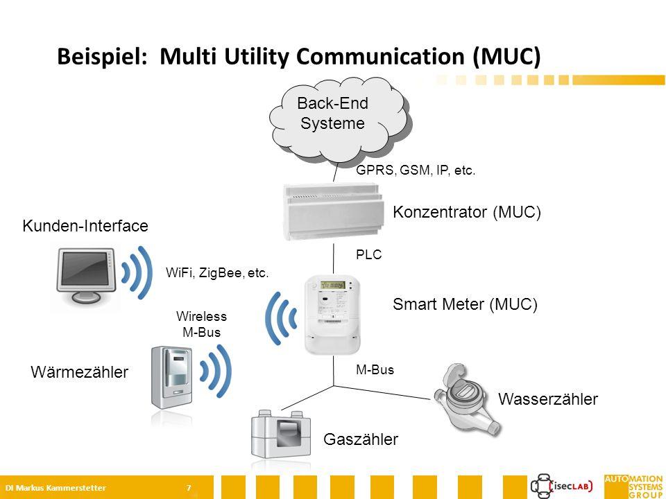 Beispiel: Multi Utility Communication (MUC) DI Markus Kammerstetter 7 Back-End Systeme Back-End Systeme Konzentrator (MUC) Smart Meter (MUC) Gaszähler Wärmezähler Kunden-Interface M-Bus Wireless M-Bus PLC Wasserzähler WiFi, ZigBee, etc.