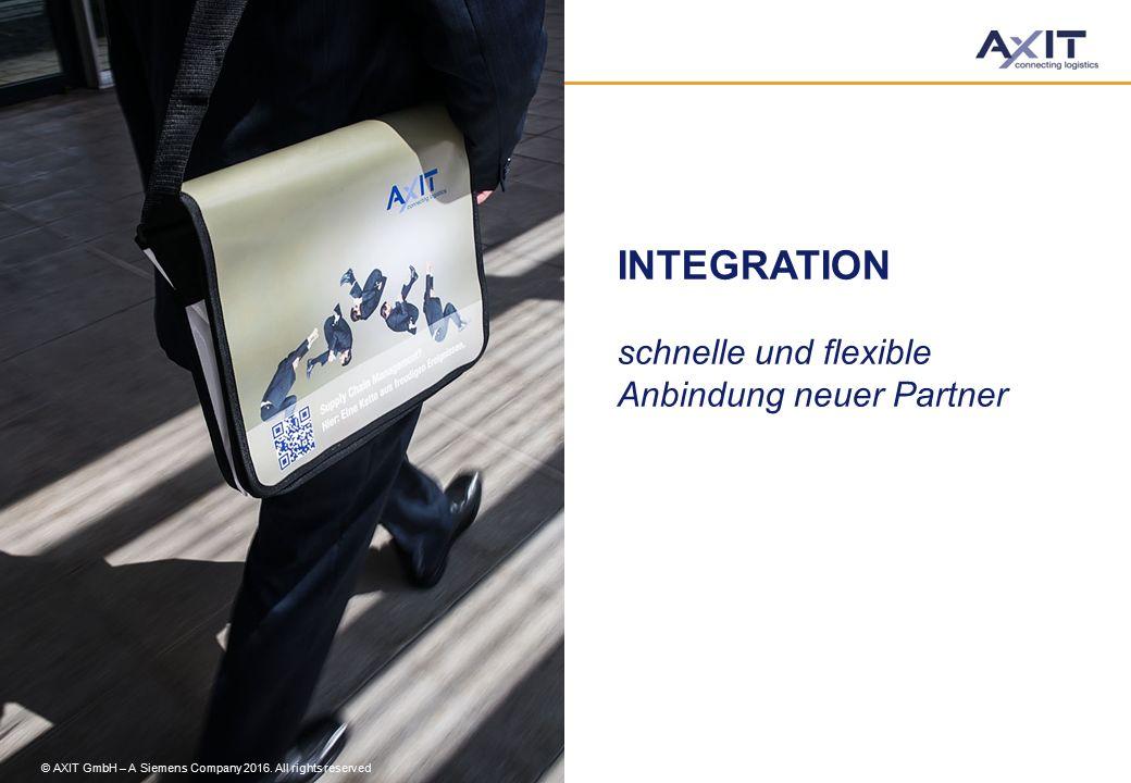 STANDARDISIERUNG umfassendes Expertenwissen aus über 2.500 Projekten © AXIT GmbH – A Siemens Company 2016.