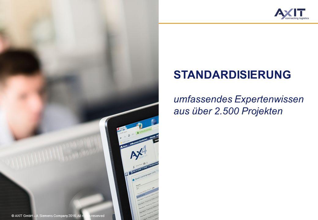 STANDARDISIERUNG umfassendes Expertenwissen aus über 2.500 Projekten © AXIT GmbH – A Siemens Company 2016. All rights reserved