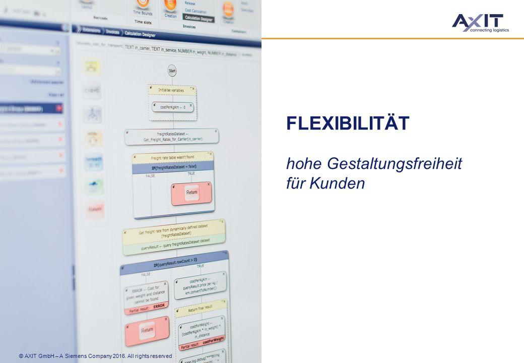 FLEXIBILITÄT hohe Gestaltungsfreiheit für Kunden © AXIT GmbH – A Siemens Company 2016. All rights reserved