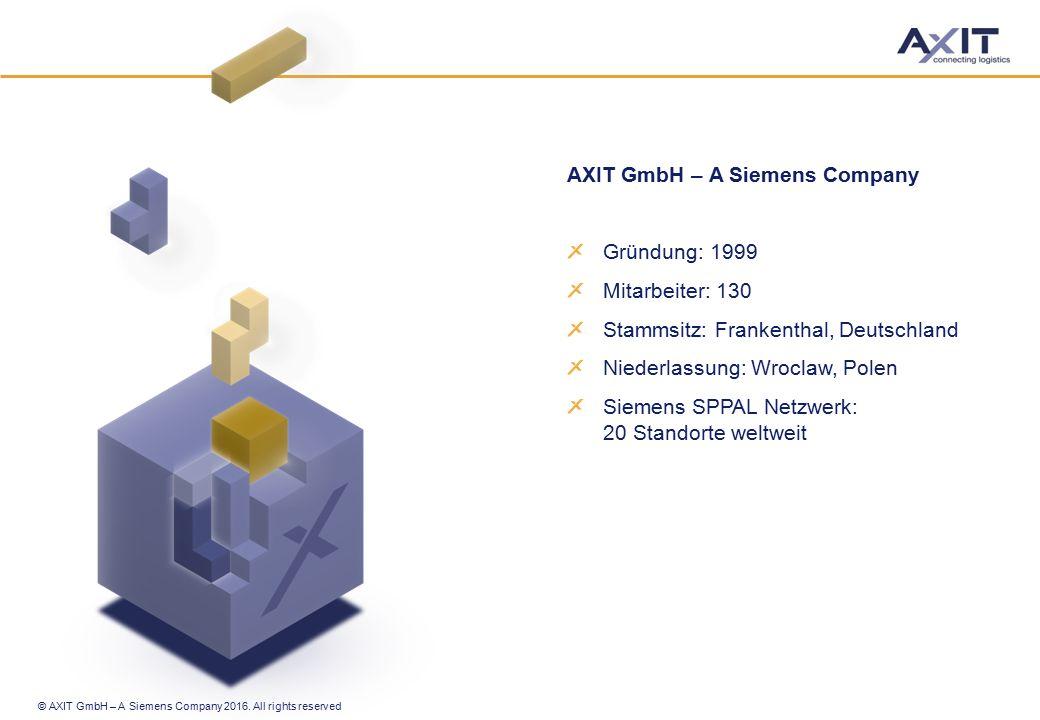 AXIT GmbH – A Siemens Company Gründung: 1999 Mitarbeiter: 130 Stammsitz: Frankenthal, Deutschland Niederlassung: Wroclaw, Polen Siemens SPPAL Netzwerk