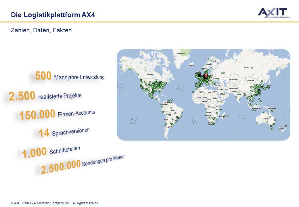 Die Logistikplattform AX4 Zahlen, Daten, Fakten