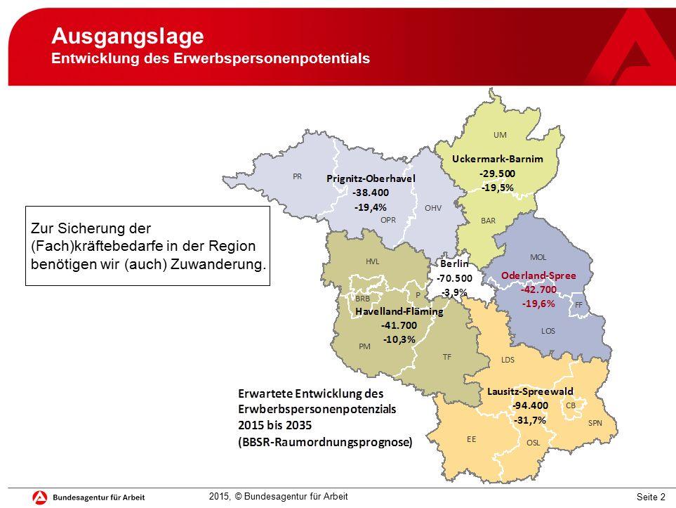 Seite 2 Ausgangslage Entwicklung des Erwerbspersonenpotentials 2015, © Bundesagentur für Arbeit Zur Sicherung der (Fach)kräftebedarfe in der Region benötigen wir (auch) Zuwanderung.