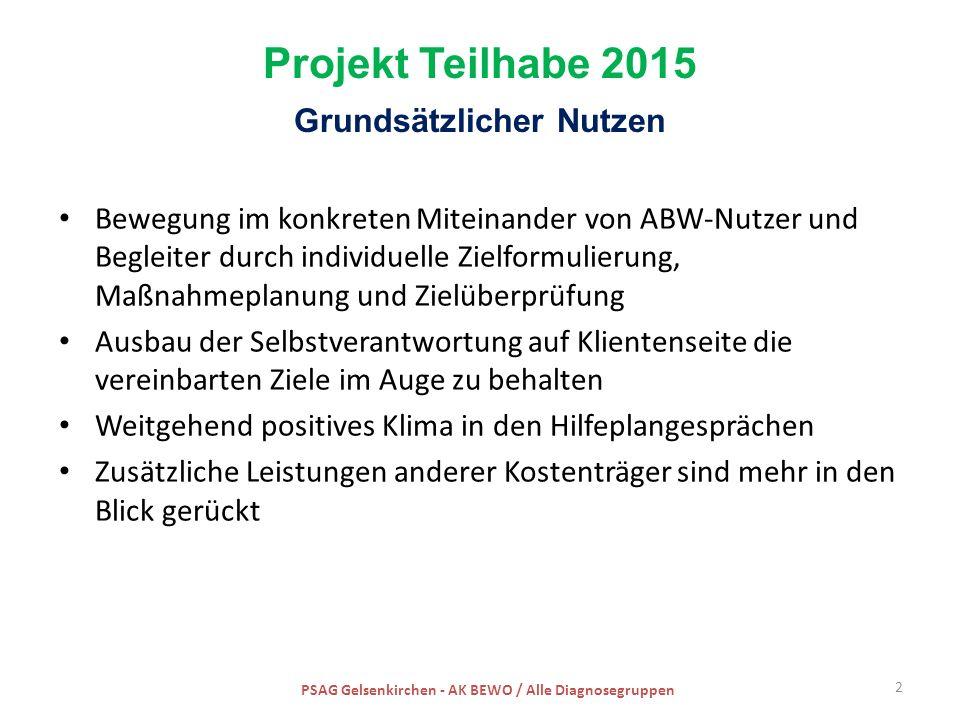 Projekt Teilhabe 2015 Grundsätzlicher Nutzen Bewegung im konkreten Miteinander von ABW-Nutzer und Begleiter durch individuelle Zielformulierung, Maßna
