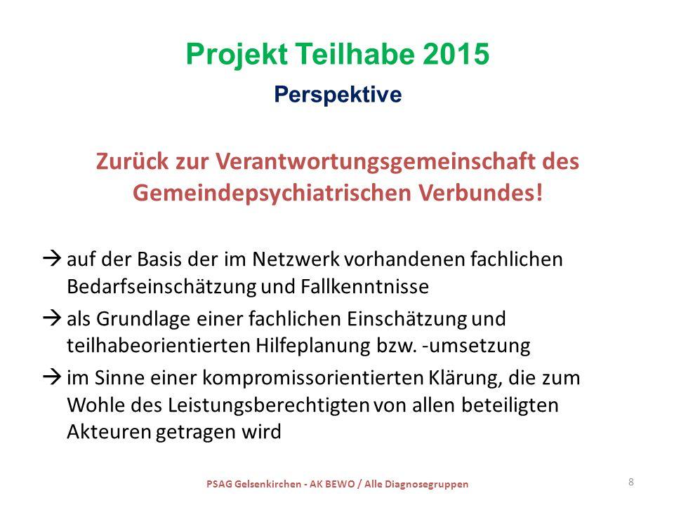 Projekt Teilhabe 2015 Perspektive Zurück zur Verantwortungsgemeinschaft des Gemeindepsychiatrischen Verbundes!  auf der Basis der im Netzwerk vorhand