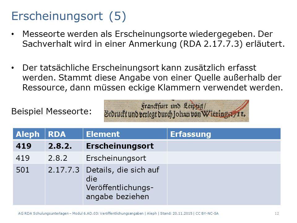 Erscheinungsort (5) AG RDA Schulungsunterlagen – Modul 6.AD.03: Veröffentlichungsangaben | Aleph | Stand: 20.11.2015 | CC BY-NC-SA 12 Messeorte werden als Erscheinungsorte wiedergegeben.