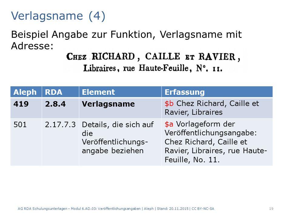 Verlagsname (4) AG RDA Schulungsunterlagen – Modul 6.AD.03: Veröffentlichungsangaben | Aleph | Stand: 20.11.2015 | CC BY-NC-SA 19 Beispiel Angabe zur Funktion, Verlagsname mit Adresse: AlephRDAElementErfassung 4192.8.4Verlagsname $b Chez Richard, Caille et Ravier, Libraires 5012.17.7.3Details, die sich auf die Veröffentlichungs- angabe beziehen $a Vorlageform der Veröffentlichungsangabe: Chez Richard, Caille et Ravier, Libraires, rue Haute- Feuille, No.