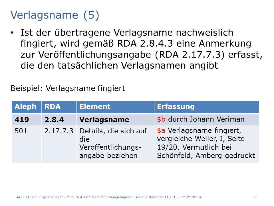 Verlagsname (5) AG RDA Schulungsunterlagen – Modul 6.AD.03: Veröffentlichungsangaben | Aleph | Stand: 20.11.2015 | CC BY-NC-SA 20 Ist der übertragene Verlagsname nachweislich fingiert, wird gemäß RDA 2.8.4.3 eine Anmerkung zur Veröffentlichungsangabe (RDA 2.17.7.3) erfasst, die den tatsächlichen Verlagsnamen angibt Beispiel: Verlagsname fingiert AlephRDAElementErfassung 4192.8.4Verlagsname $b durch Johann Veriman 5012.17.7.3Details, die sich auf die Veröffentlichungs- angabe beziehen $a Verlagsname fingiert, vergleiche Weller, I, Seite 19/20.