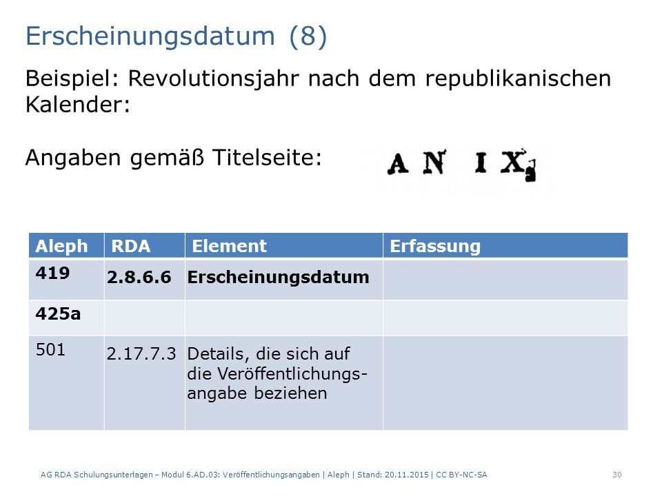 Erscheinungsdatum (8) AG RDA Schulungsunterlagen – Modul 6.AD.03: Veröffentlichungsangaben | Aleph | Stand: 20.11.2015 | CC BY-NC-SA 30 Beispiel: Revolutionsjahr nach dem republikanischen Kalender: Angaben gemäß Titelseite: AlephRDAElementErfassung 419 2.8.6.6Erscheinungsdatum 425a 501 2.17.7.3Details, die sich auf die Veröffentlichungs- angabe beziehen