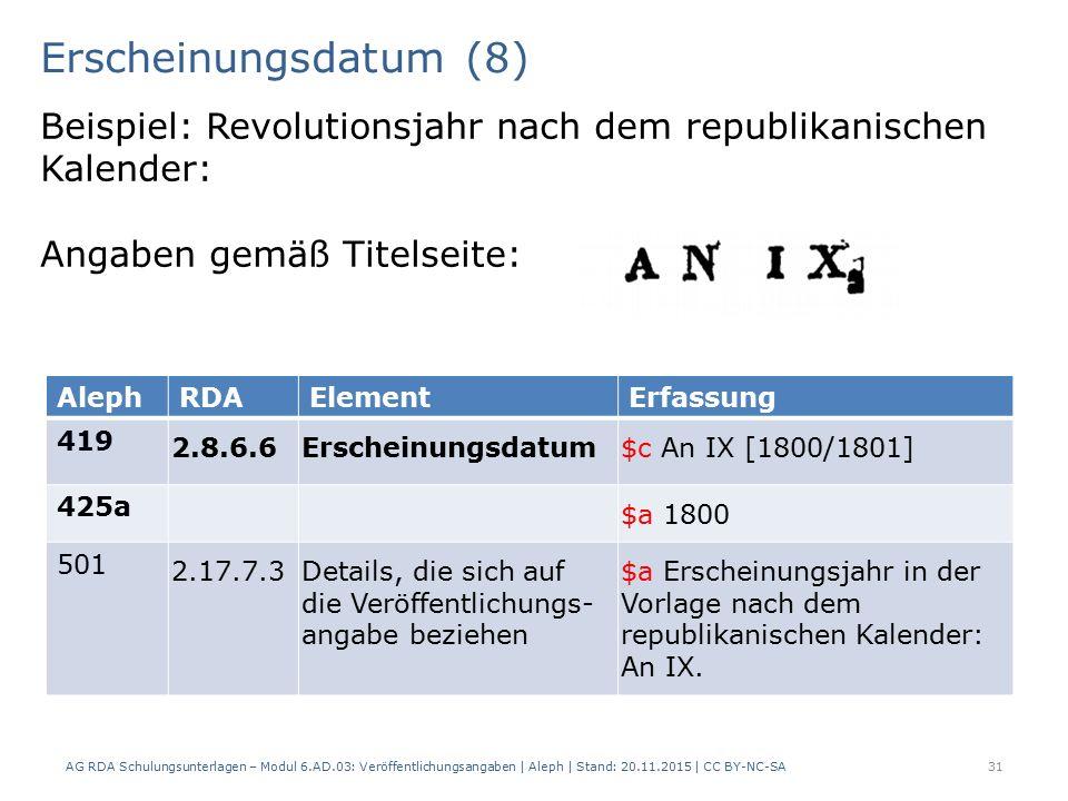 Erscheinungsdatum (8) AG RDA Schulungsunterlagen – Modul 6.AD.03: Veröffentlichungsangaben | Aleph | Stand: 20.11.2015 | CC BY-NC-SA 31 Beispiel: Revolutionsjahr nach dem republikanischen Kalender: Angaben gemäß Titelseite: AlephRDAElementErfassung 419 2.8.6.6Erscheinungsdatum$c An IX [1800/1801] 425a $a 1800 501 2.17.7.3Details, die sich auf die Veröffentlichungs- angabe beziehen $a Erscheinungsjahr in der Vorlage nach dem republikanischen Kalender: An IX.