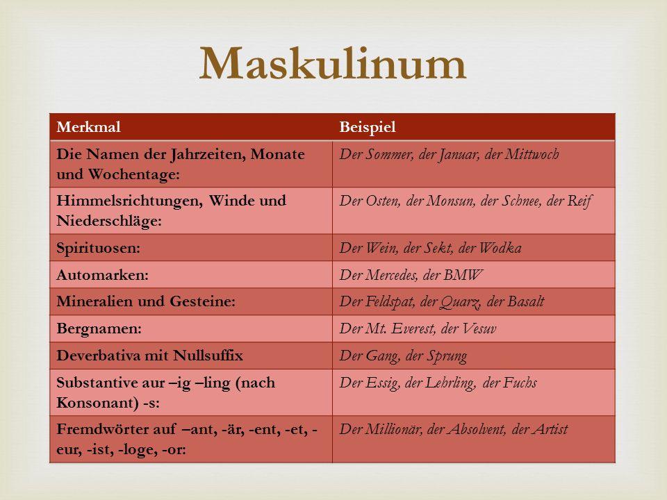  Maskulinum