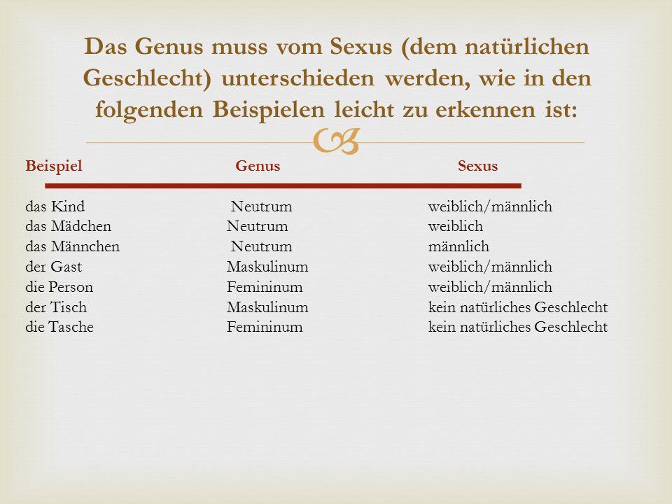  Das Genus muss vom Sexus (dem natürlichen Geschlecht) unterschieden werden, wie in den folgenden Beispielen leicht zu erkennen ist: Beispiel Genus S
